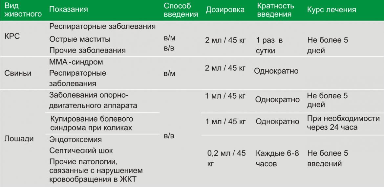 Часа в б 45 1 стоимость в замена кварцевых стоимость батарейки часах